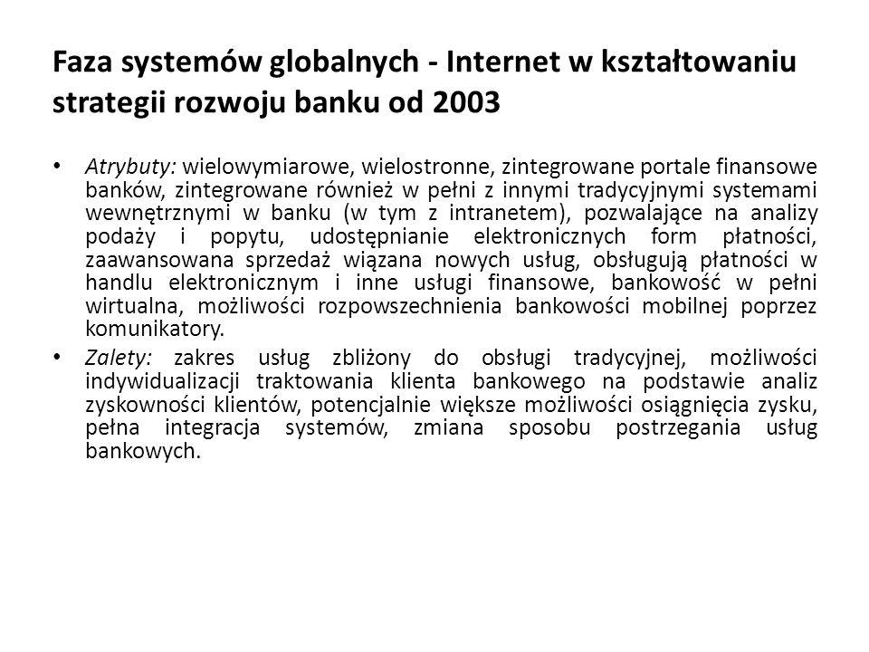 Faza systemów globalnych - Internet w kształtowaniu strategii rozwoju banku od 2003