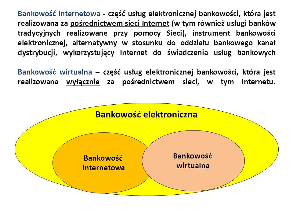 Bankowość elektroniczna