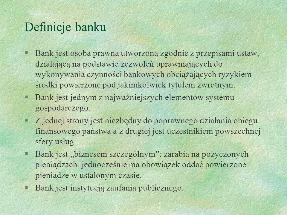 Definicje banku