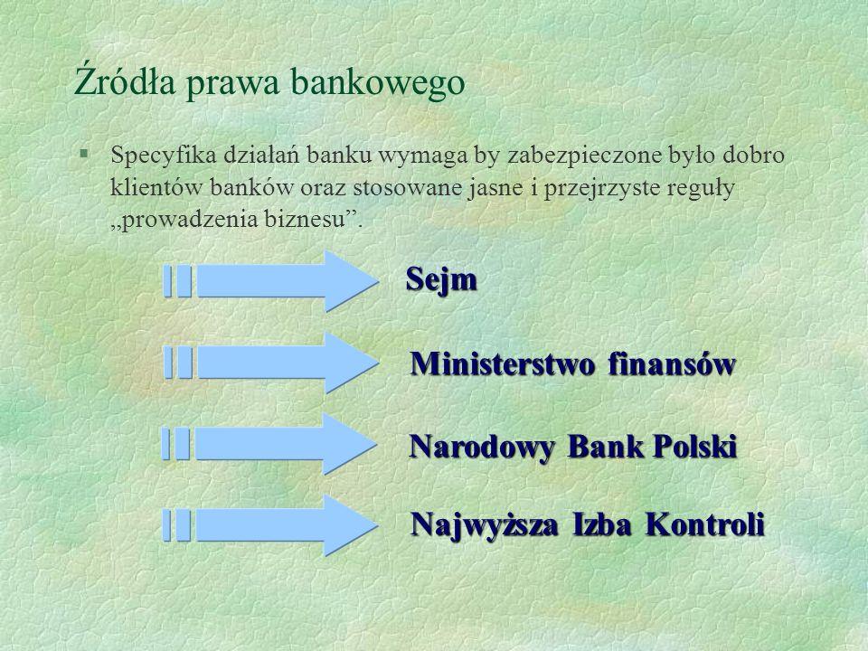 Źródła prawa bankowego