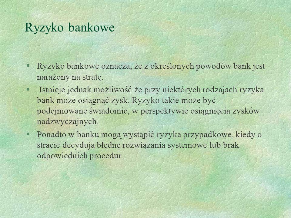 Ryzyko bankoweRyzyko bankowe oznacza, że z określonych powodów bank jest narażony na stratę.