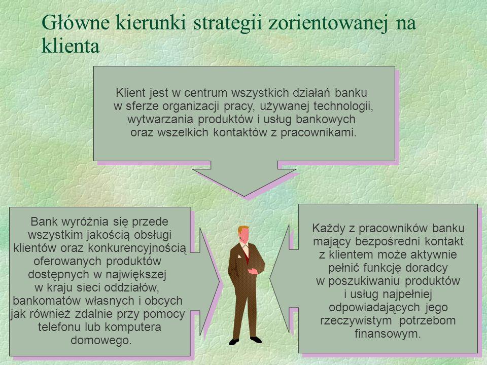 Główne kierunki strategii zorientowanej na klienta