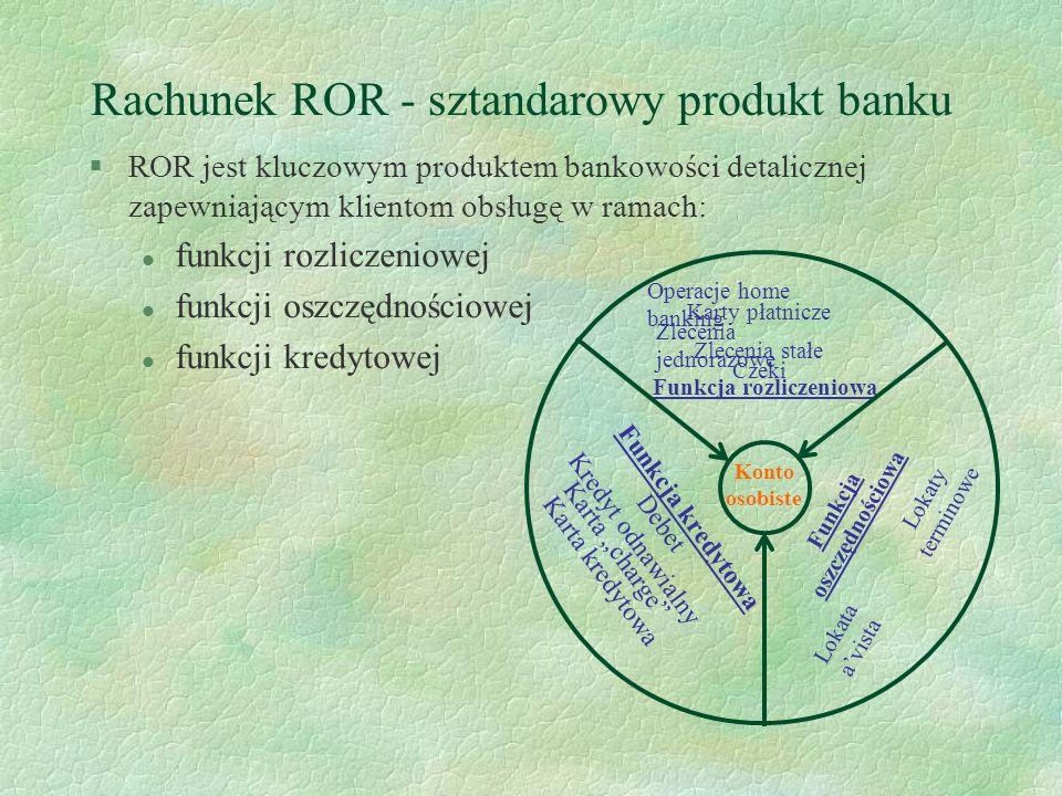 Rachunek ROR - sztandarowy produkt banku