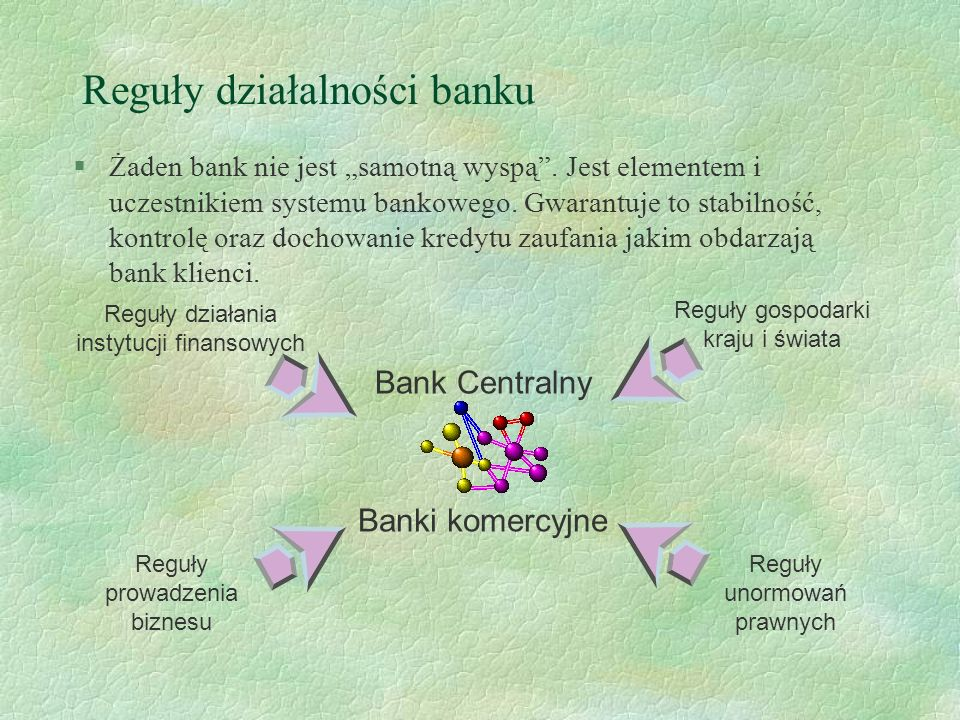 Reguły działalności banku