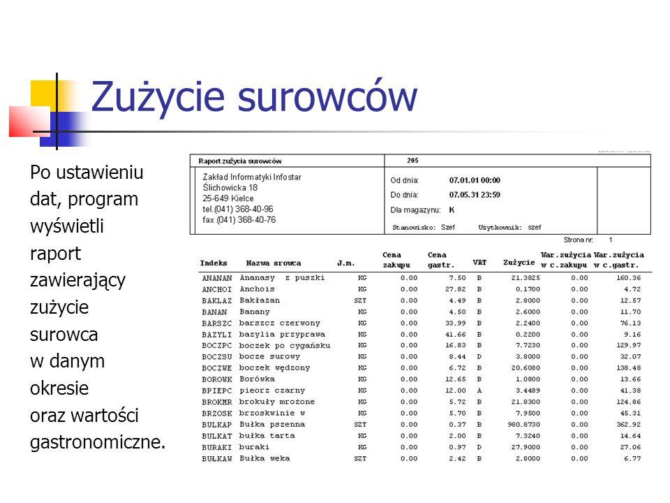 Zużycie surowców Po ustawieniu dat, program wyświetli raport