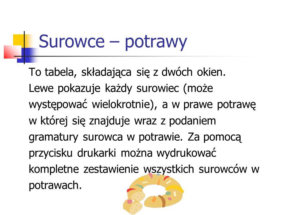 Surowce – potrawy To tabela, składająca się z dwóch okien.