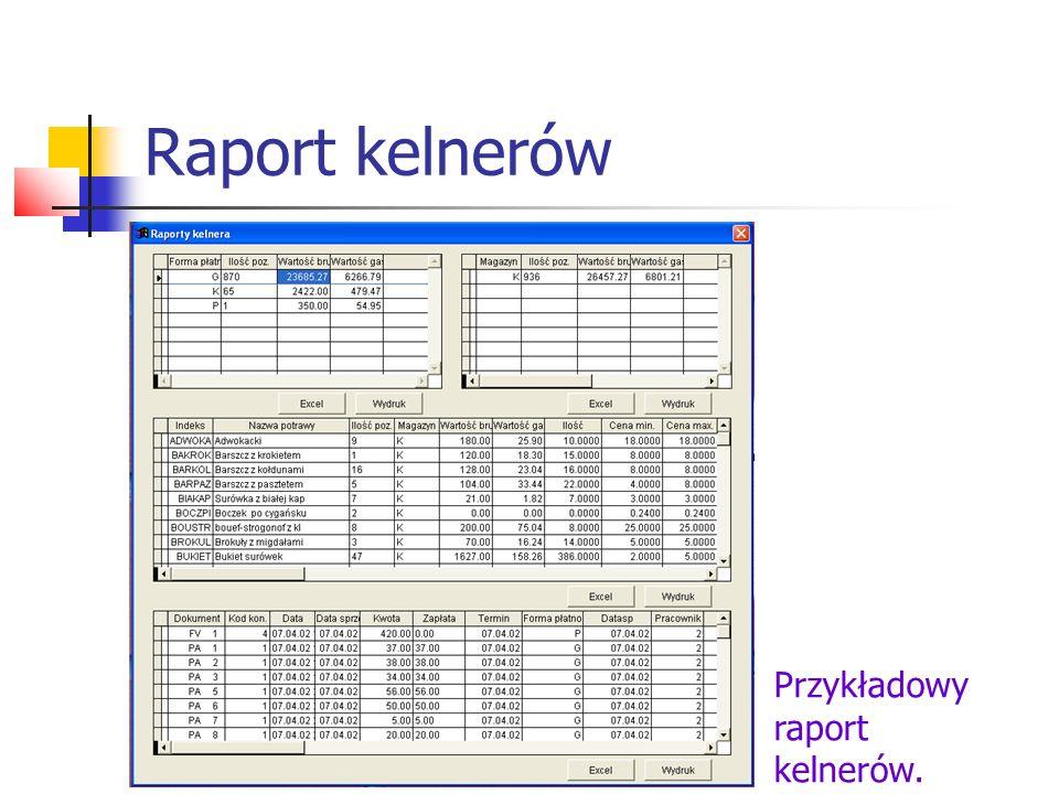 Raport kelnerów Przykładowy raport kelnerów.