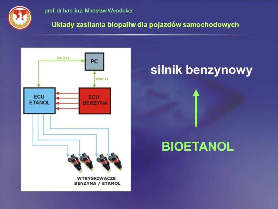Układy zasilania biopaliw dla pojazdów samochodowych