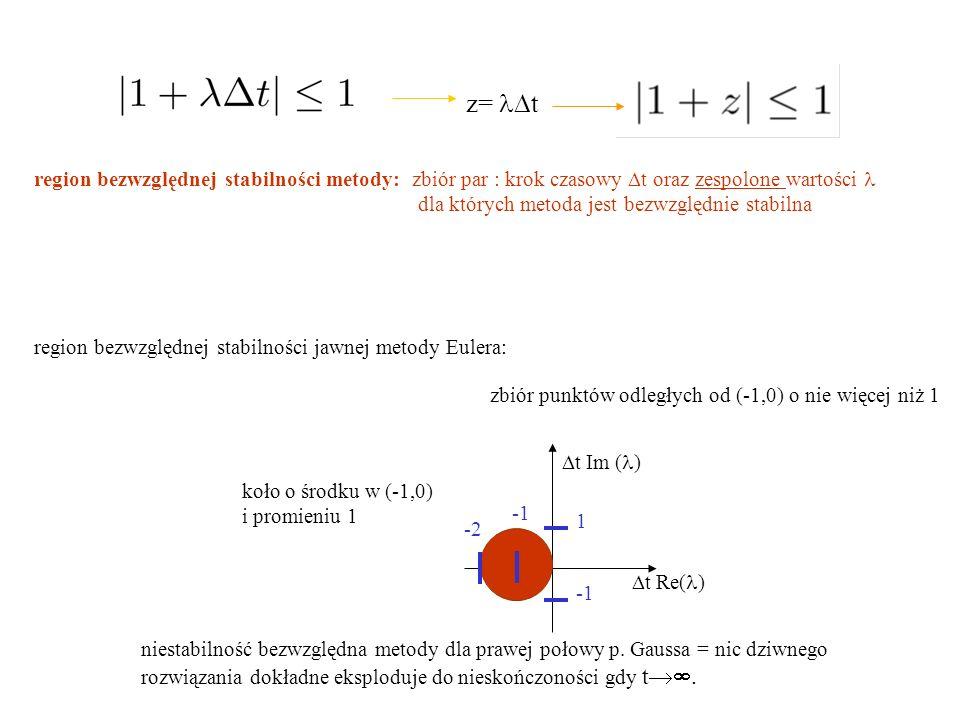 z= lDt region bezwzględnej stabilności metody: zbiór par : krok czasowy Dt oraz zespolone wartości l.