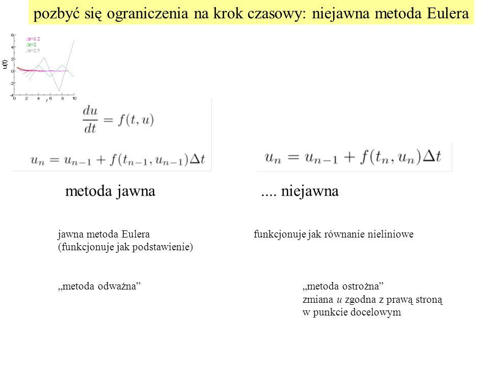 pozbyć się ograniczenia na krok czasowy: niejawna metoda Eulera