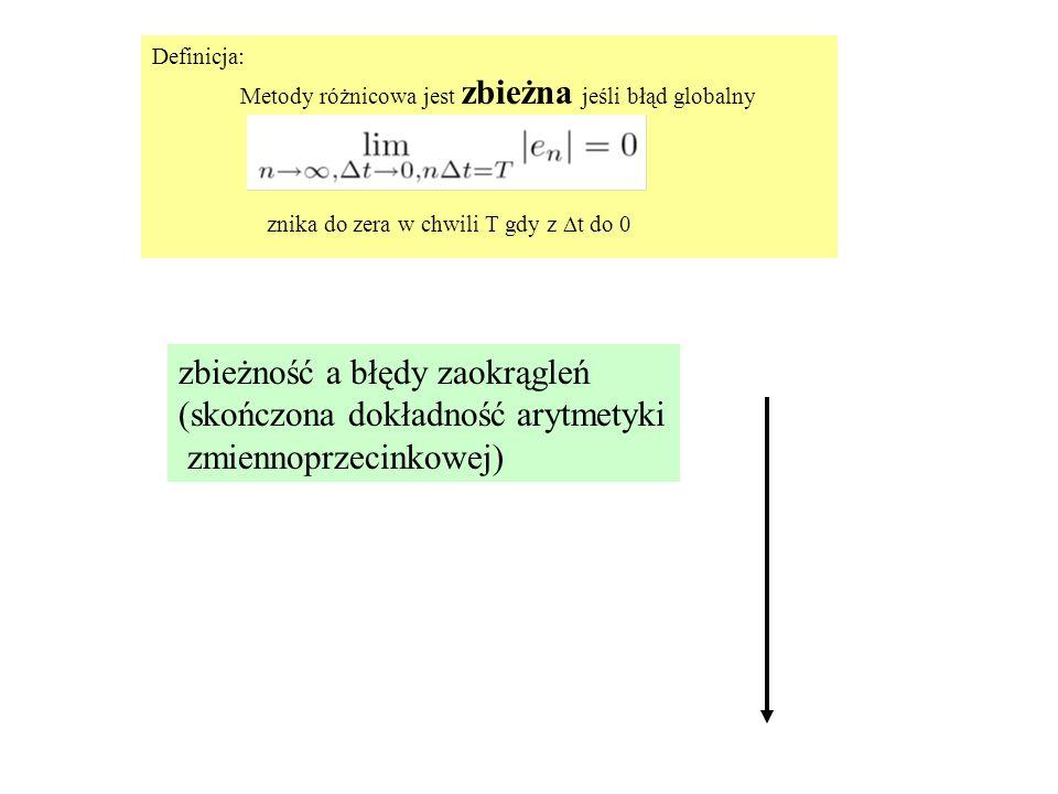 zbieżność a błędy zaokrągleń (skończona dokładność arytmetyki