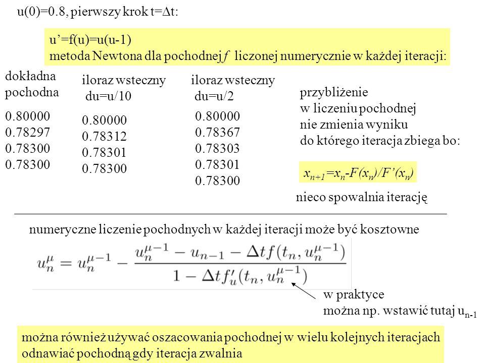u(0)=0.8, pierwszy krok t=Dt: