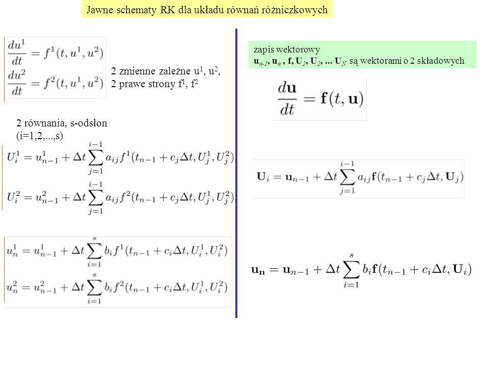 Jawne schematy RK dla układu równań różniczkowych