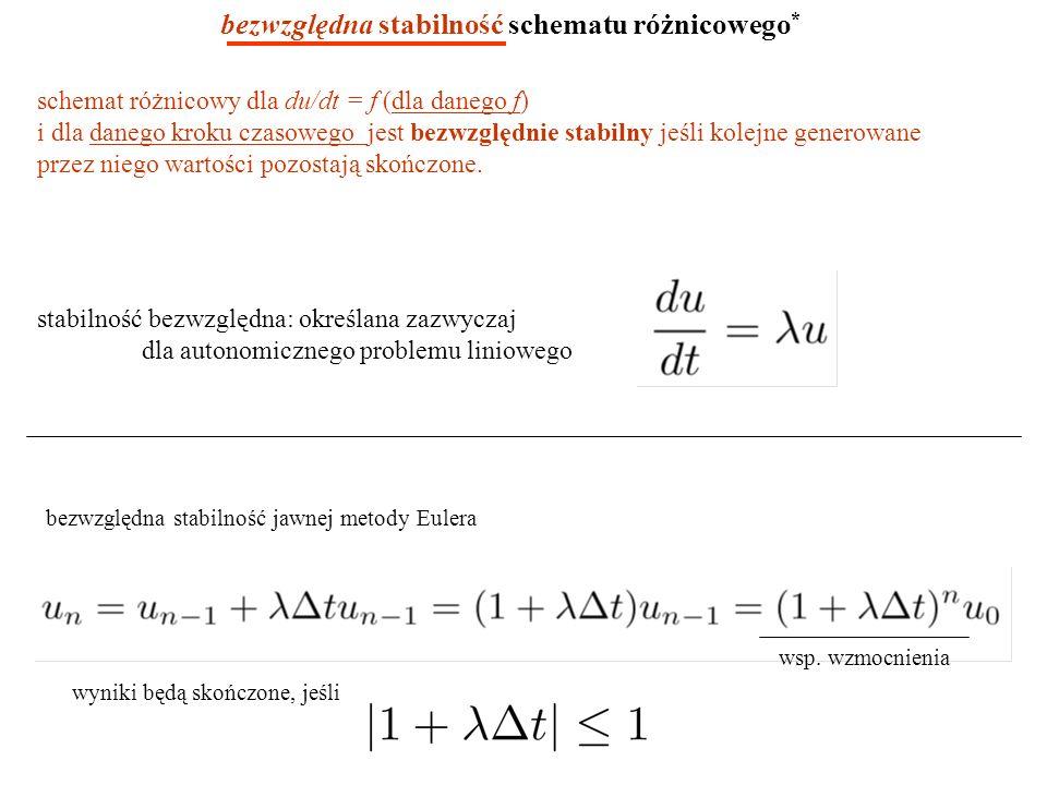 bezwzględna stabilność schematu różnicowego*