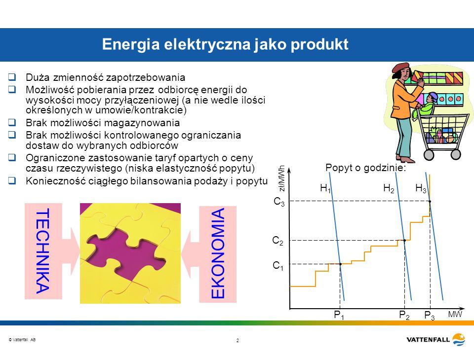 Energia elektryczna jako produkt