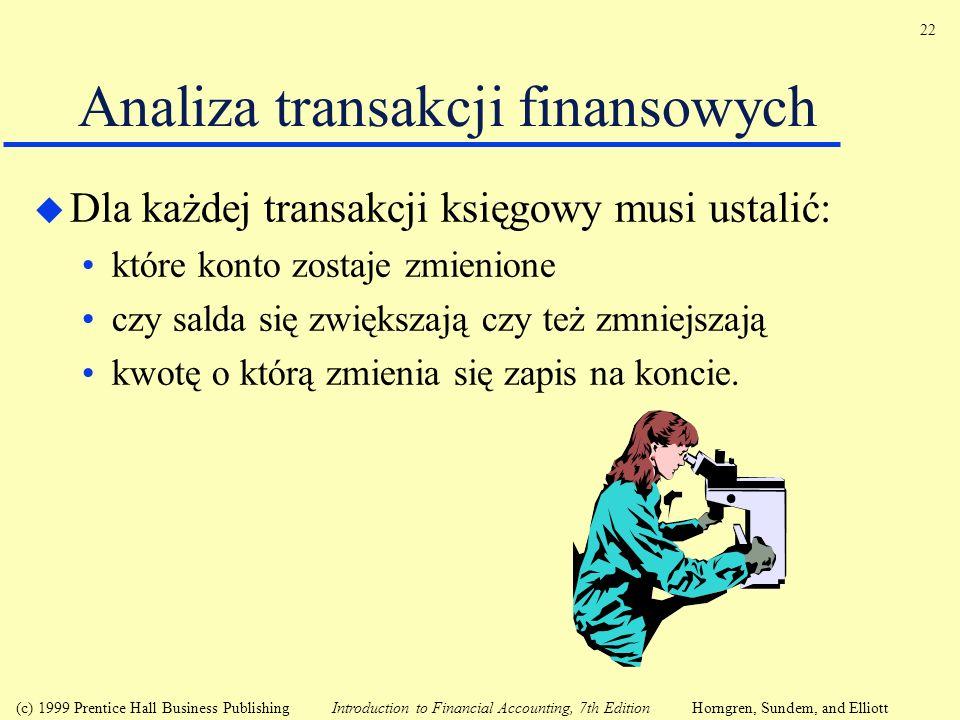 Analiza transakcji finansowych