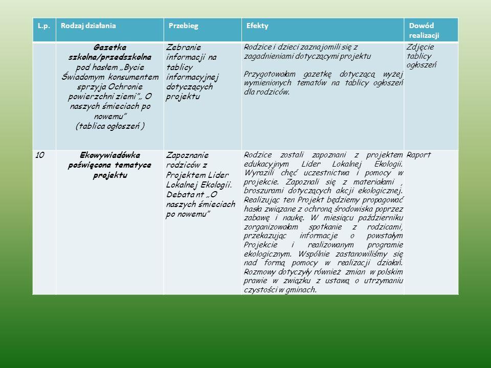 Ekowywiadówka poświęcona tematyce projektu