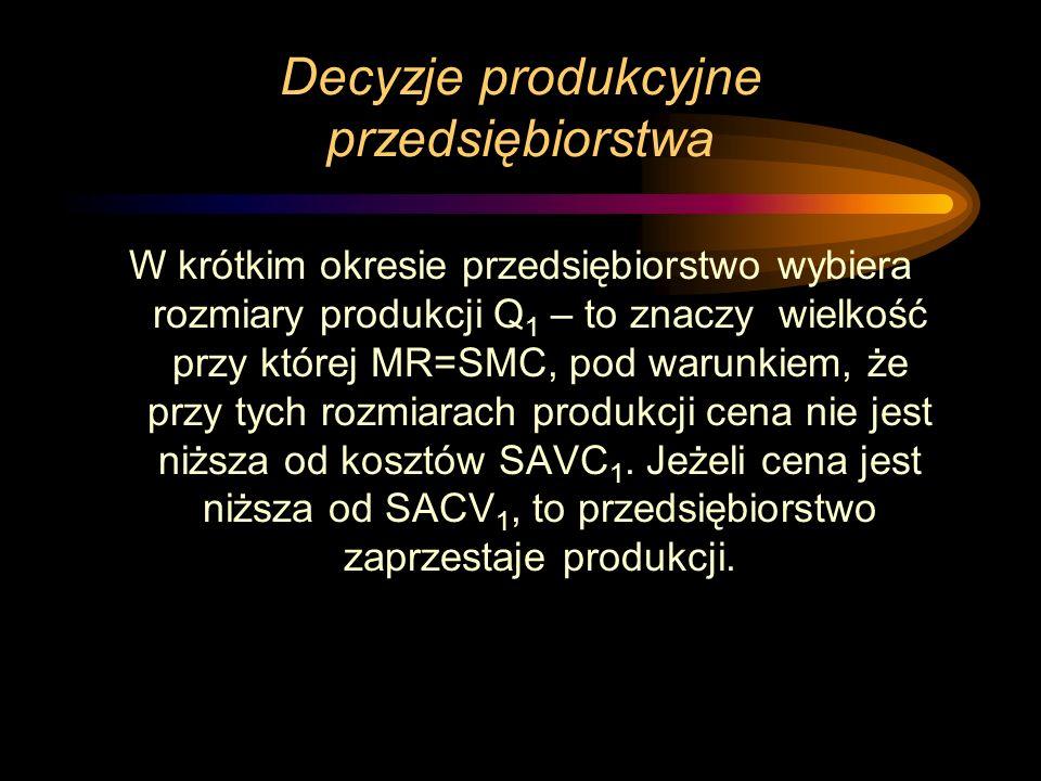 Decyzje produkcyjne przedsiębiorstwa
