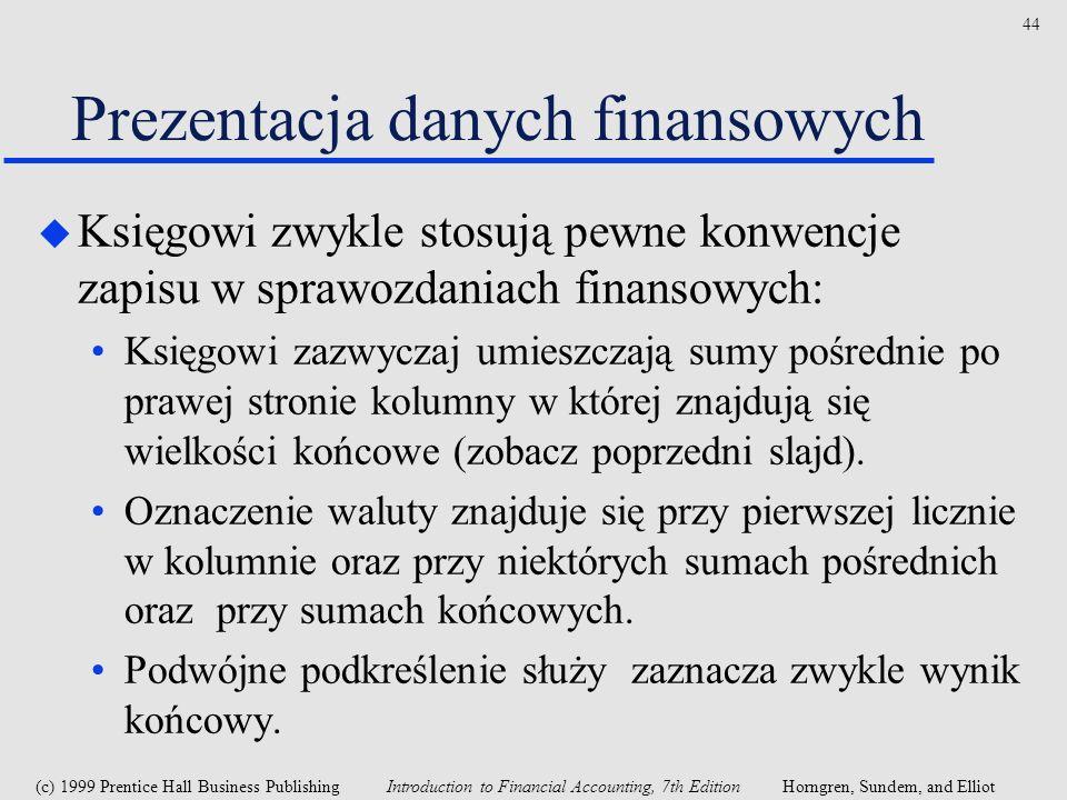 Prezentacja danych finansowych