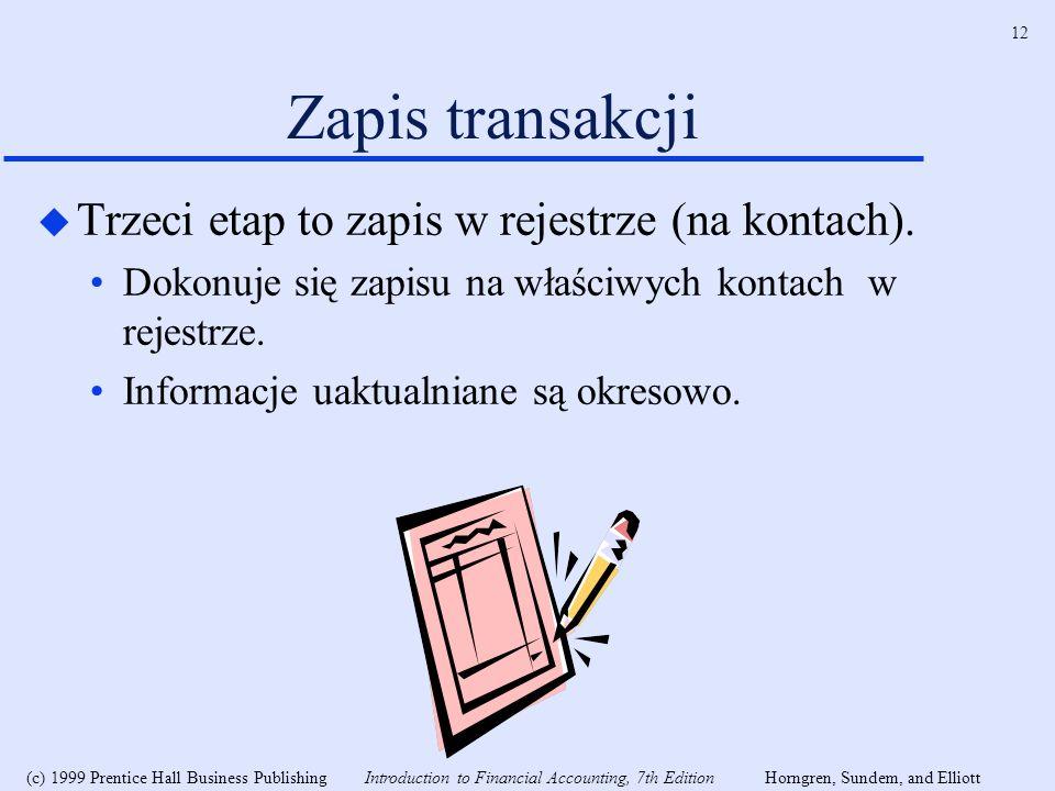Zapis transakcji Trzeci etap to zapis w rejestrze (na kontach).