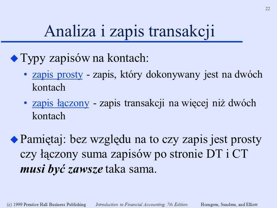 Analiza i zapis transakcji