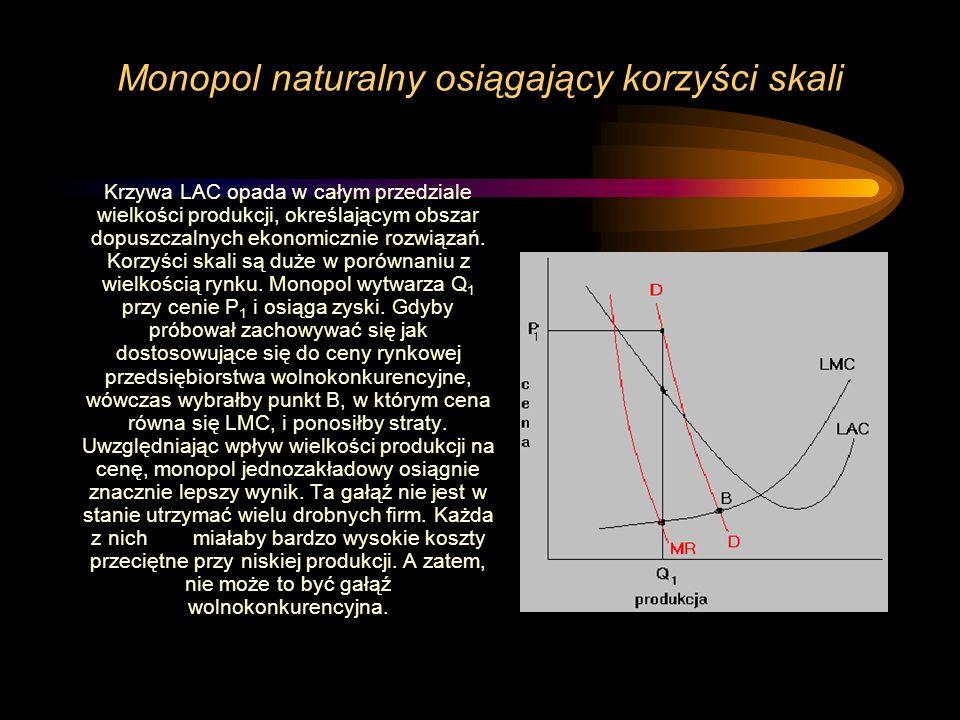 Monopol naturalny osiągający korzyści skali