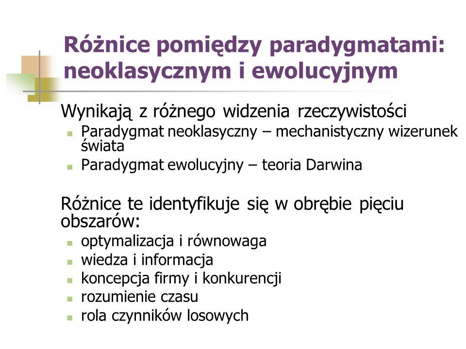 Różnice pomiędzy paradygmatami: neoklasycznym i ewolucyjnym