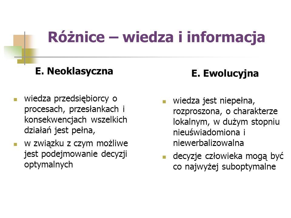 Różnice – wiedza i informacja