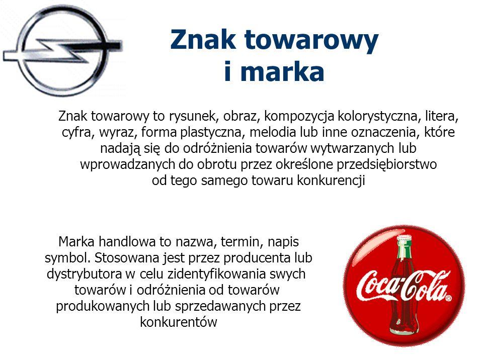 Znak towarowy i marka