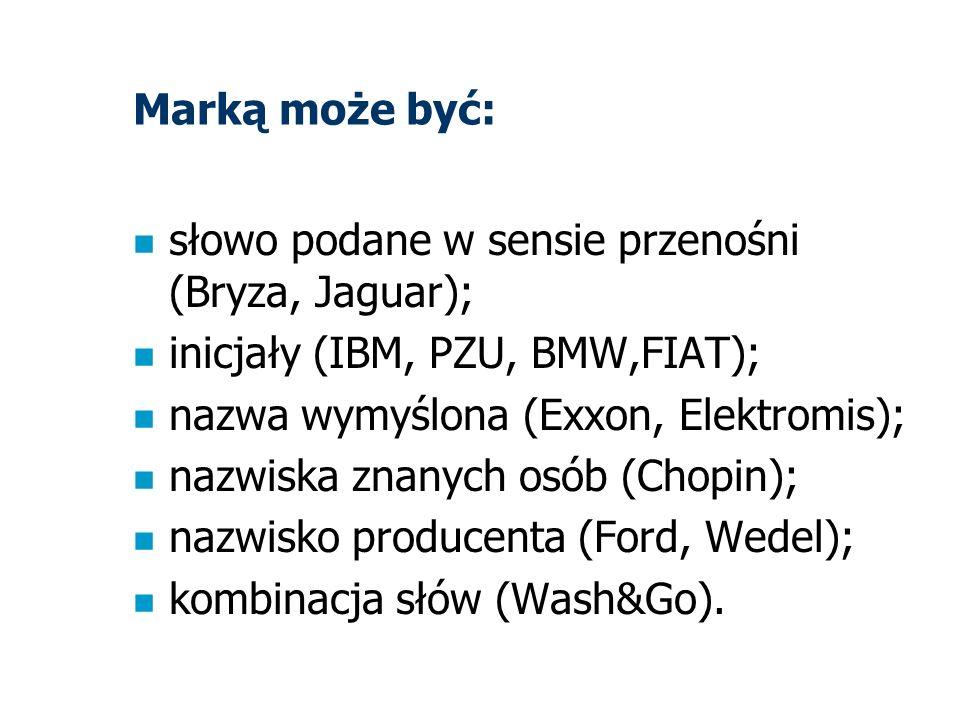 Marką może być: słowo podane w sensie przenośni (Bryza, Jaguar); inicjały (IBM, PZU, BMW,FIAT); nazwa wymyślona (Exxon, Elektromis);