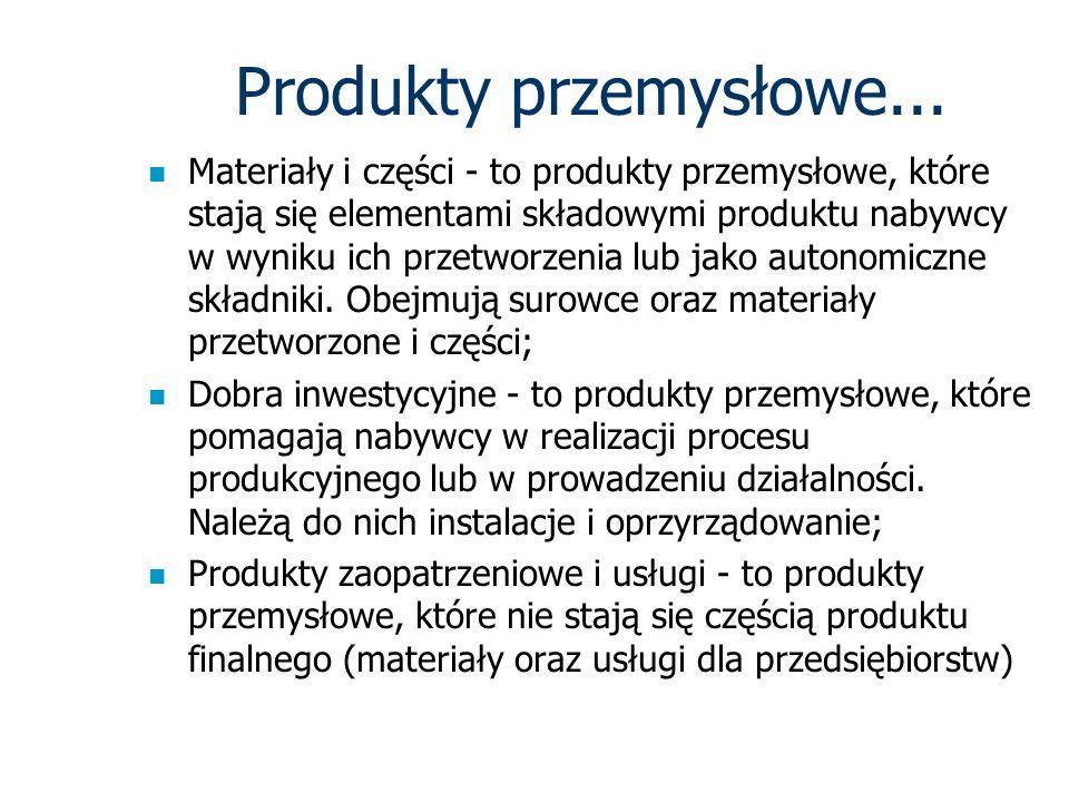 Produkty przemysłowe...