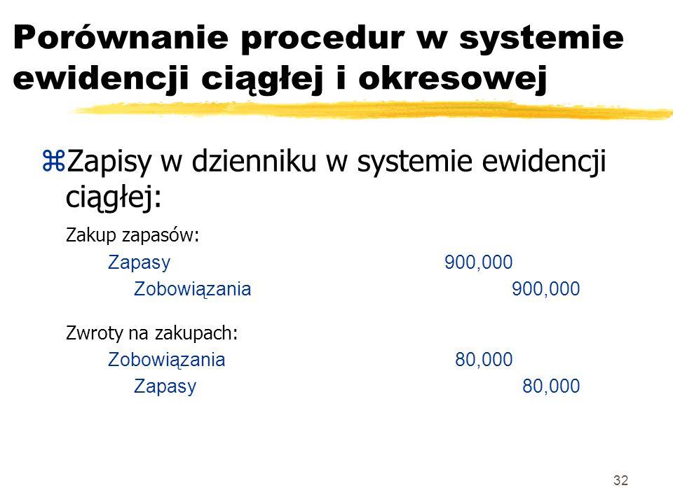 Porównanie procedur w systemie ewidencji ciągłej i okresowej