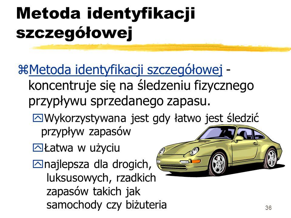 Metoda identyfikacji szczegółowej