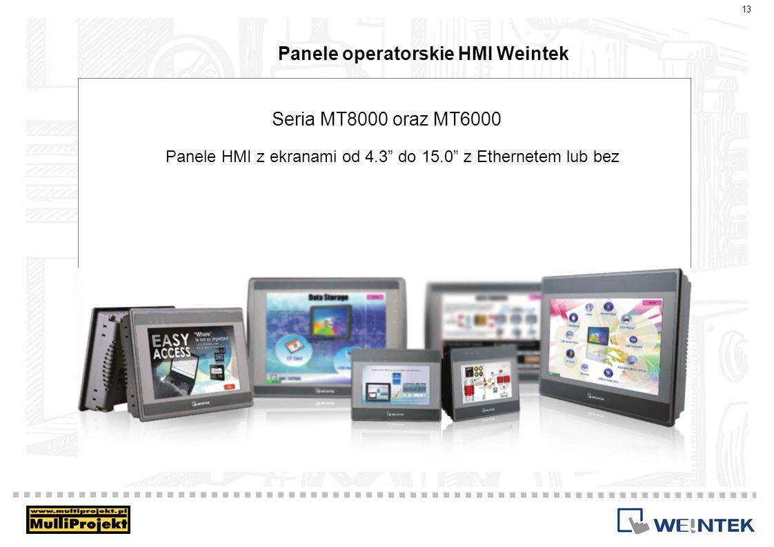 Panele operatorskie HMI Weintek