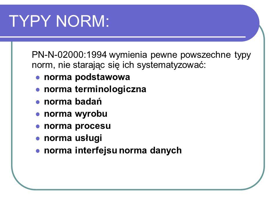 TYPY NORM:PN-N-02000:1994 wymienia pewne powszechne typy norm, nie starając się ich systematyzować: