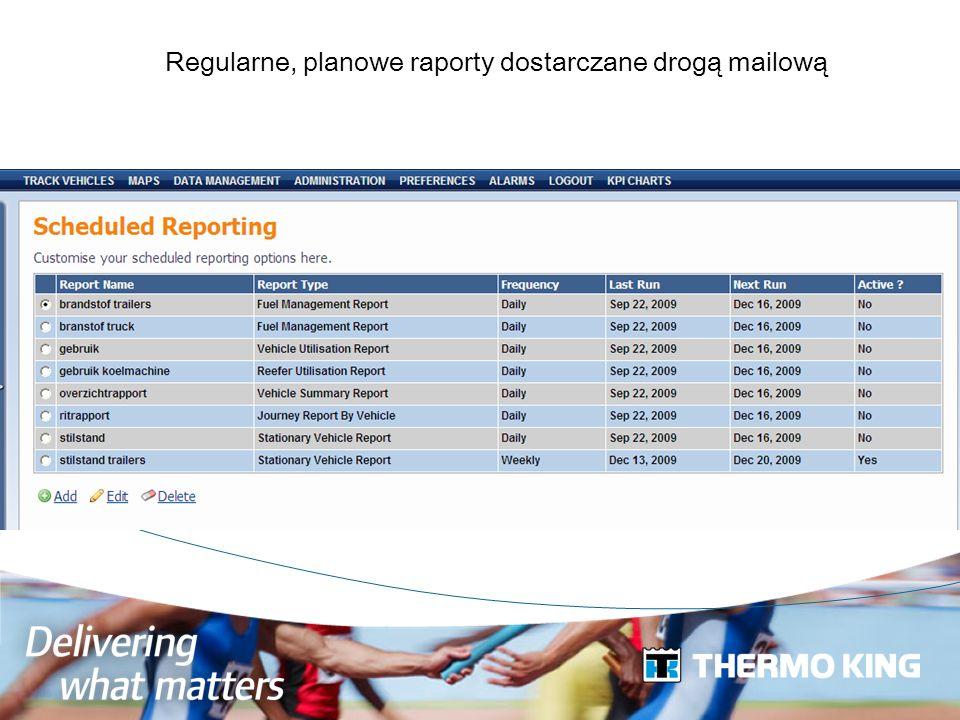 Regularne, planowe raporty dostarczane drogą mailową