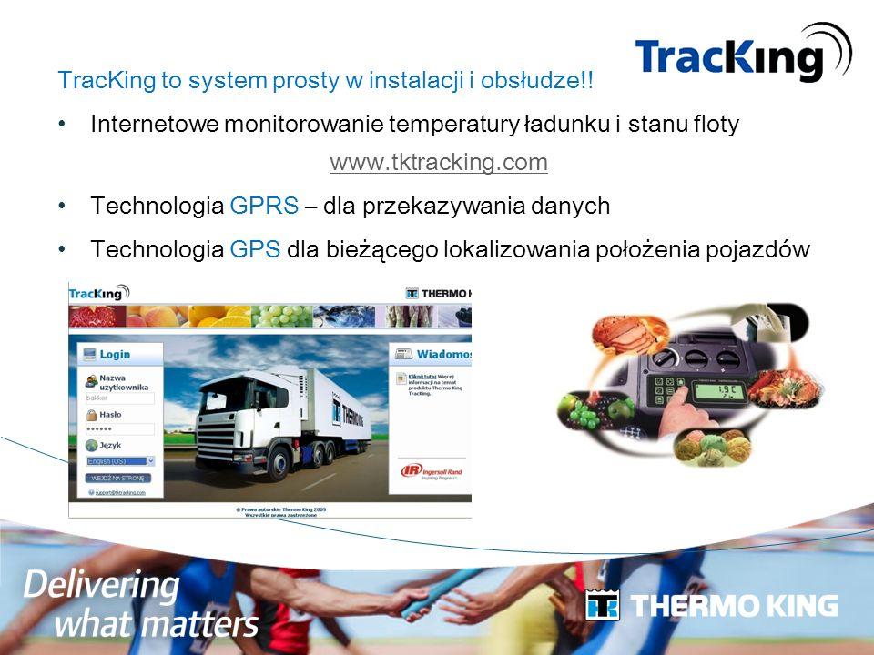 TracKing to system prosty w instalacji i obsłudze!!