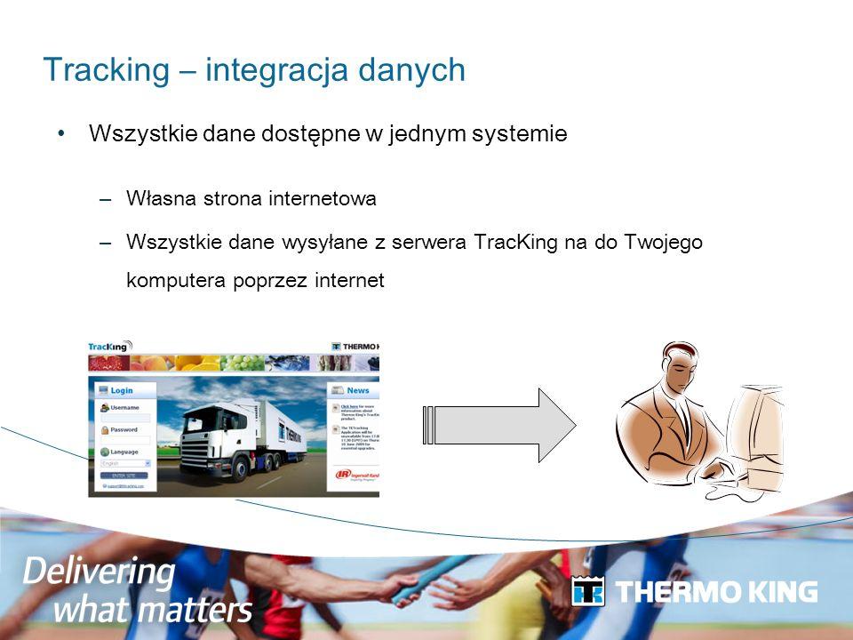 Tracking – integracja danych