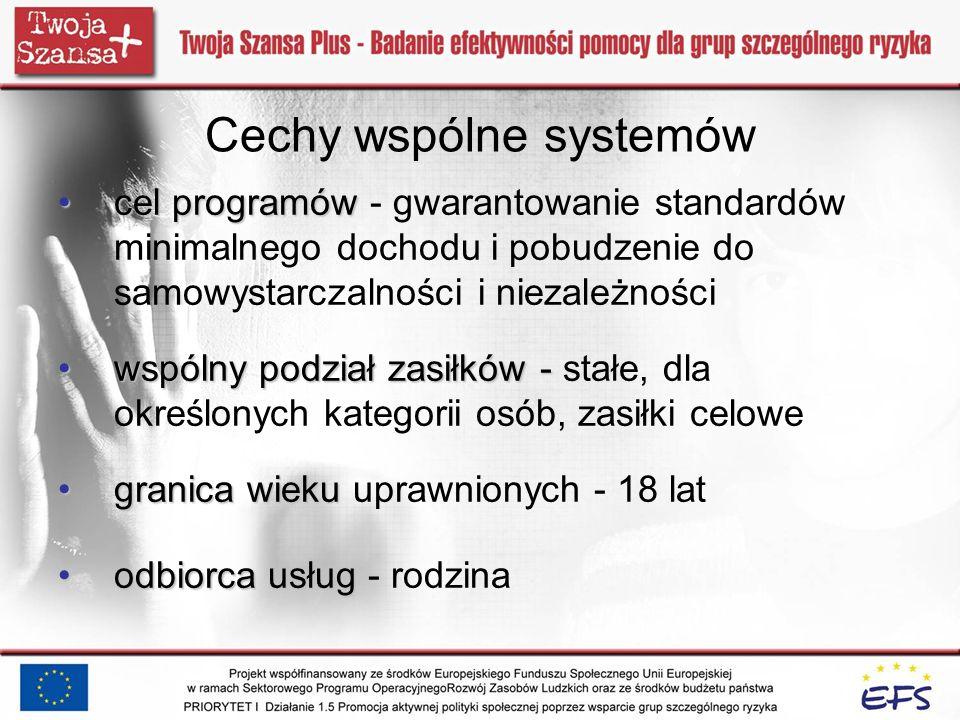 Cechy wspólne systemów