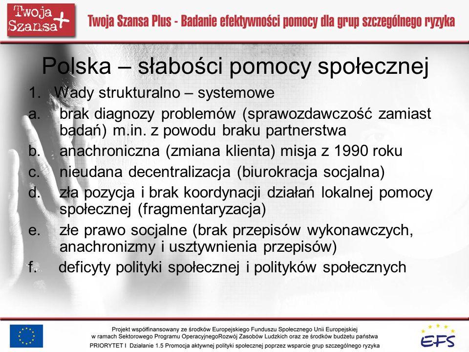Polska – słabości pomocy społecznej