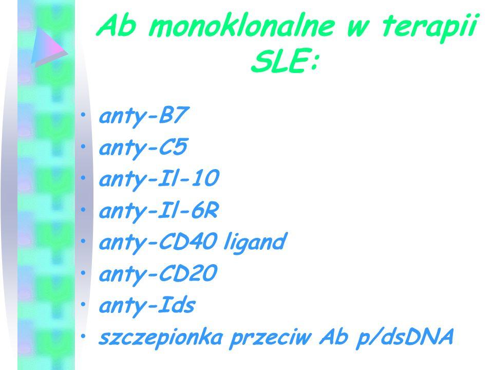 Ab monoklonalne w terapii SLE: