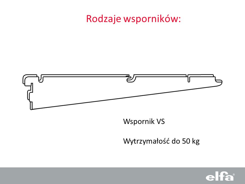 Rodzaje wsporników: Wspornik VS Wytrzymałość do 50 kg