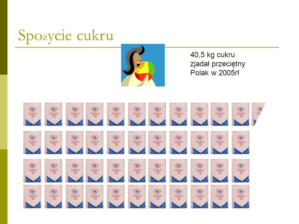Spożycie cukru 40,5 kg cukru zjadał przeciętny Polak w 2005r!
