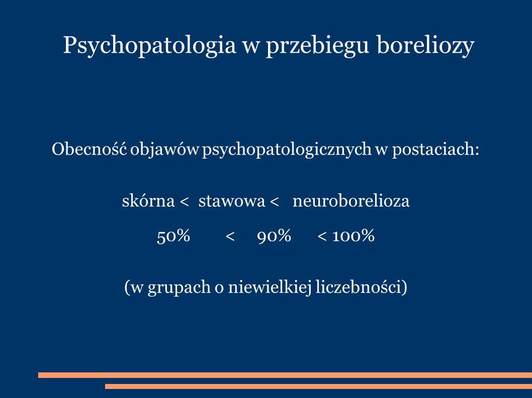 Psychopatologia w przebiegu boreliozy