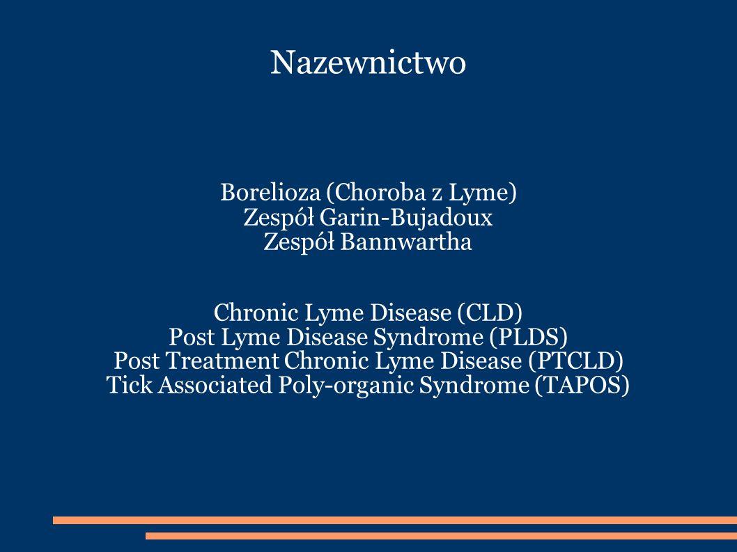 Nazewnictwo Borelioza (Choroba z Lyme) Zespół Garin-Bujadoux