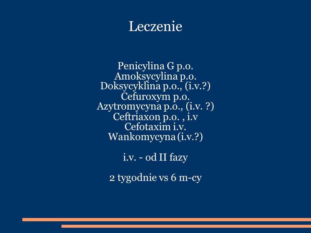 Leczenie Penicylina G p.o. Amoksycylina p.o.