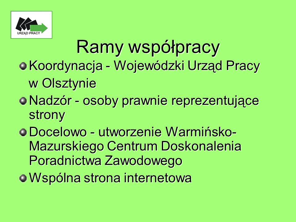Ramy współpracy Koordynacja - Wojewódzki Urząd Pracy w Olsztynie