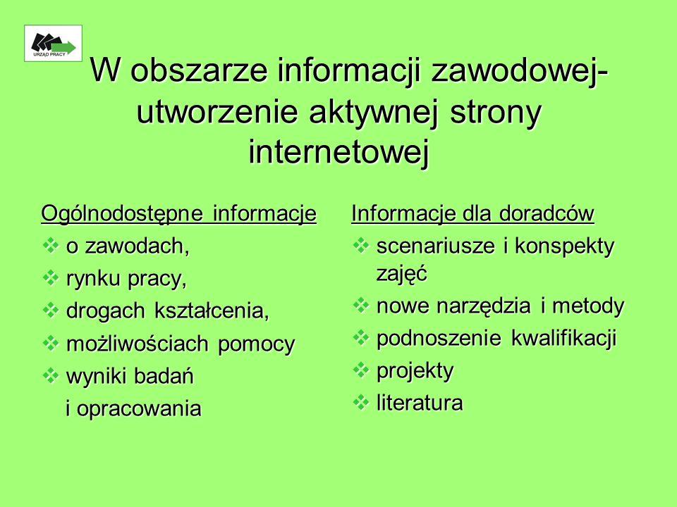 W obszarze informacji zawodowej-utworzenie aktywnej strony internetowej