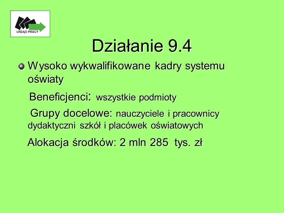 Działanie 9.4 Alokacja środków: 2 mln 285 tys. zł