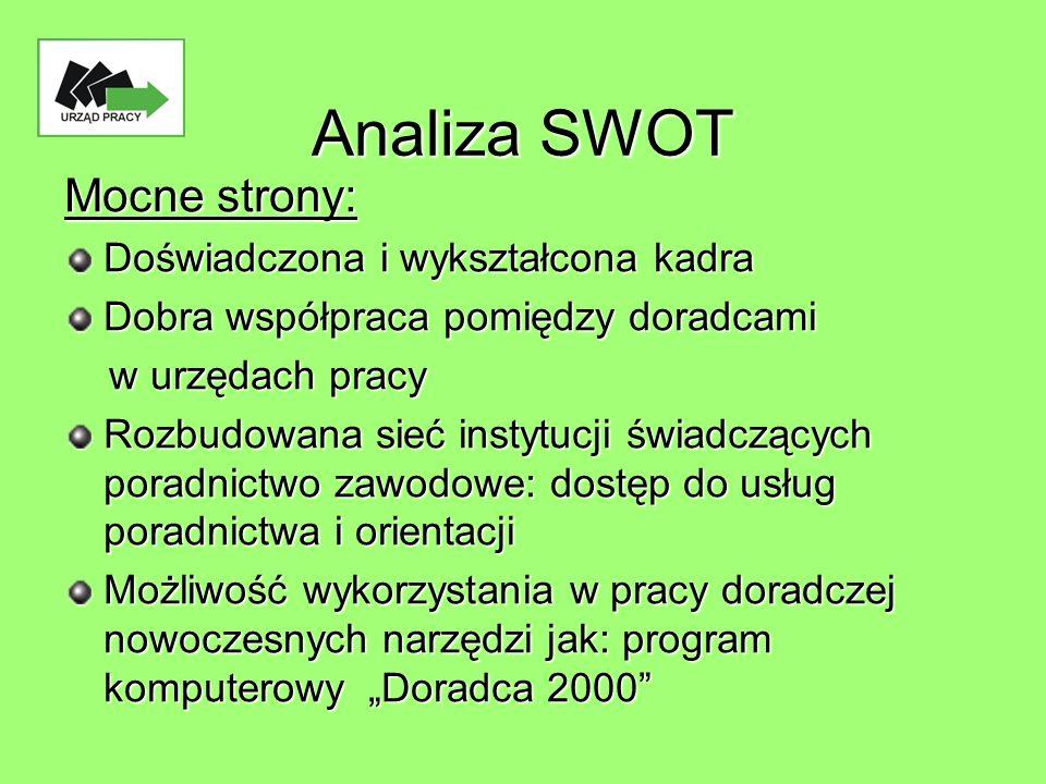 Analiza SWOT Mocne strony: Doświadczona i wykształcona kadra